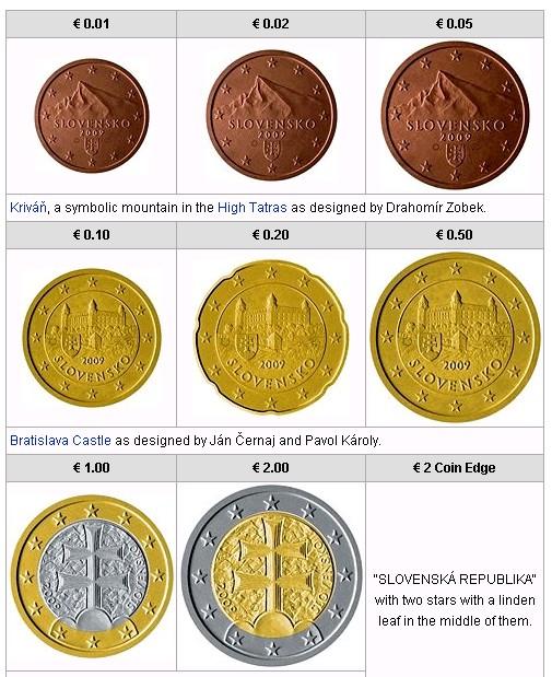 slovak-euro